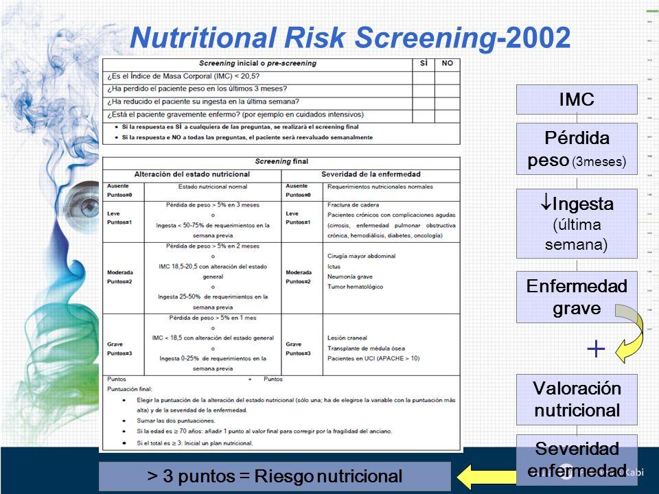 Nutritional Risk Screening-2002 IMC Pérdida peso (3meses ) Ingesta (última semana) Enfermedad grave + Valoración nutricional Severidad enfermedad > 3 puntos = Riesgo nutricional