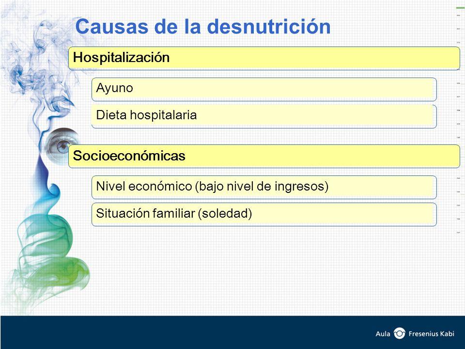 Causas de la desnutrición Socioeconómicas Nivel económico (bajo nivel de ingresos) Situación familiar (soledad) Hospitalización Ayuno Dieta hospitalaria