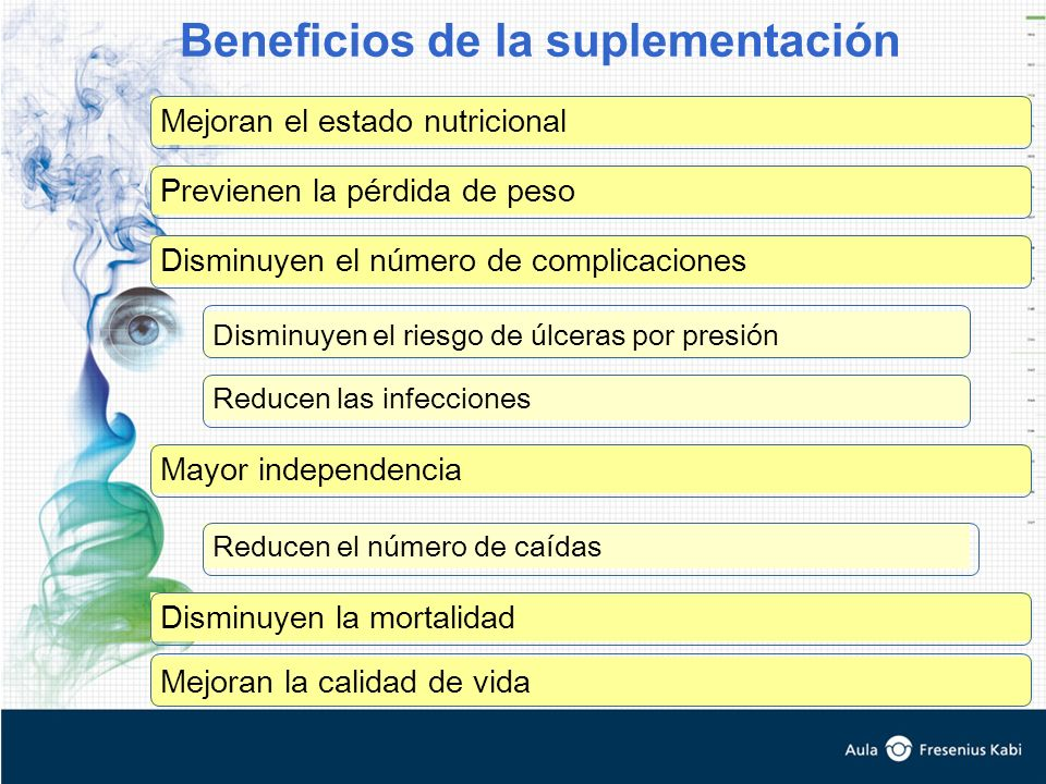 Beneficios de la suplementación Mejoran el estado nutricional Previenen la pérdida de peso Reducen las infecciones Disminuyen el riesgo de úlceras por presión Disminuyen el número de complicaciones Reducen el número de caídas Disminuyen la mortalidad Mayor independencia Mejoran la calidad de vida