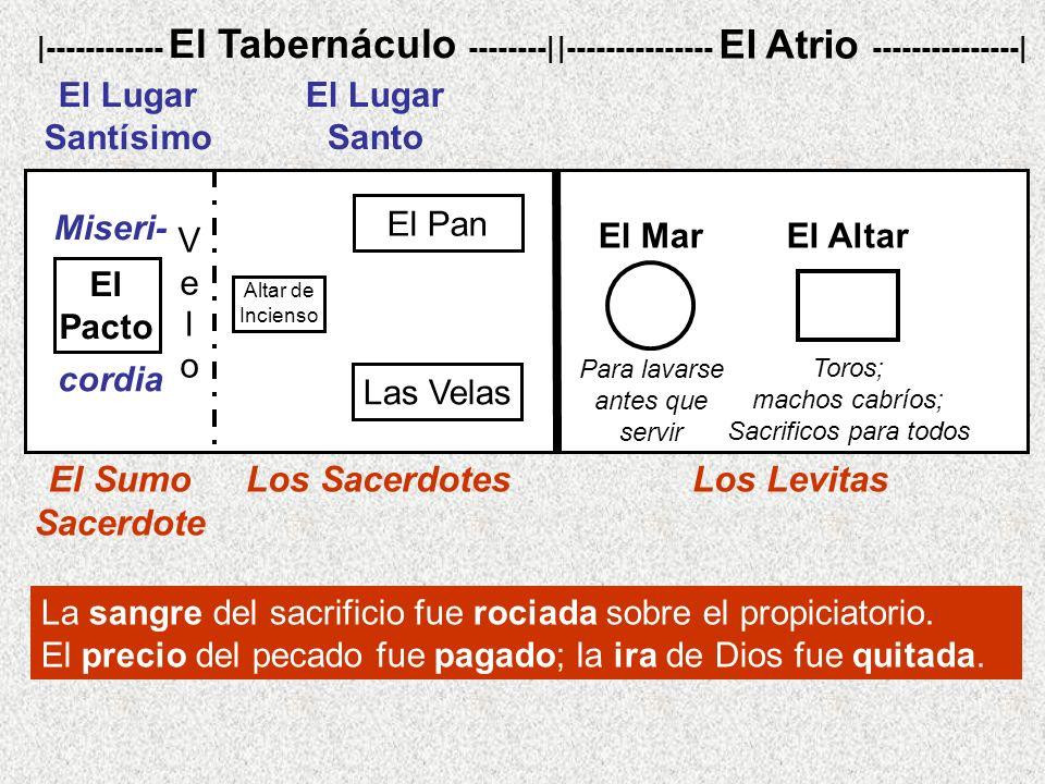 Los Levitas El Pan Las Velas Altar de Incienso |------------ El Tabernáculo --------| |--------------- El Atrio ---------------| Los SacerdotesEl Sumo