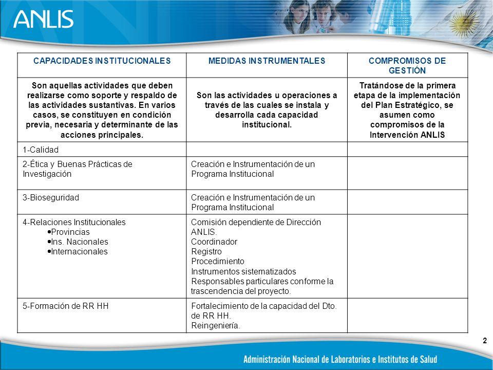 2 CAPACIDADES INSTITUCIONALESMEDIDAS INSTRUMENTALESCOMPROMISOS DE GESTIÓN Son aquellas actividades que deben realizarse como soporte y respaldo de las actividades sustantivas.