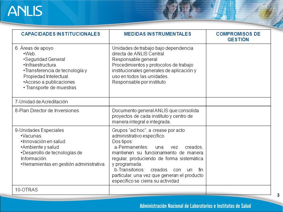 3 CAPACIDADES INSTITUCIONALESMEDIDAS INSTRUMENTALESCOMPROMISOS DE GESTIÓN 7-Unidad de Acreditación 8-Plan Director de InversionesDocumento general ANLIS que consolida proyectos de cada instituto y centro de manera integral e integrada.