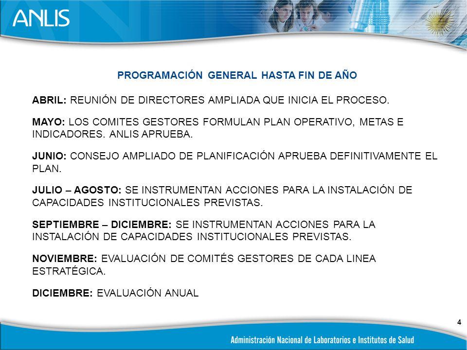 4 PROGRAMACIÓN GENERAL HASTA FIN DE AÑO ABRIL: REUNIÓN DE DIRECTORES AMPLIADA QUE INICIA EL PROCESO.