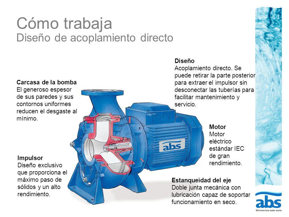 Cómo trabaja Diseño de acoplamiento directo Diseño Acoplamiento directo. Se puede retirar la parte posterior para extraer el impulsor sin desconectar