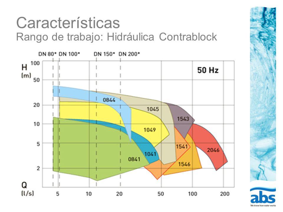 Características Rango de trabajo: Hidráulica Vortex