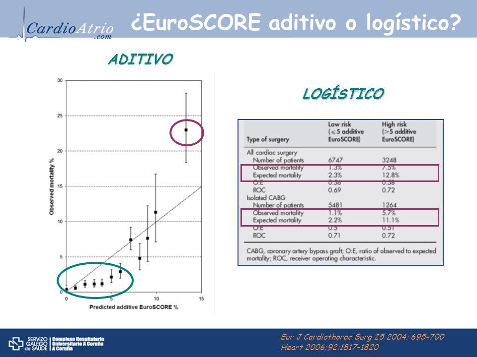 ¿EuroSCORE aditivo o logístico? Eur J Cardiothorac Surg 25 2004; 695–700 Heart 2006;92:1817–1820 ADITIVO LOGÍSTICO