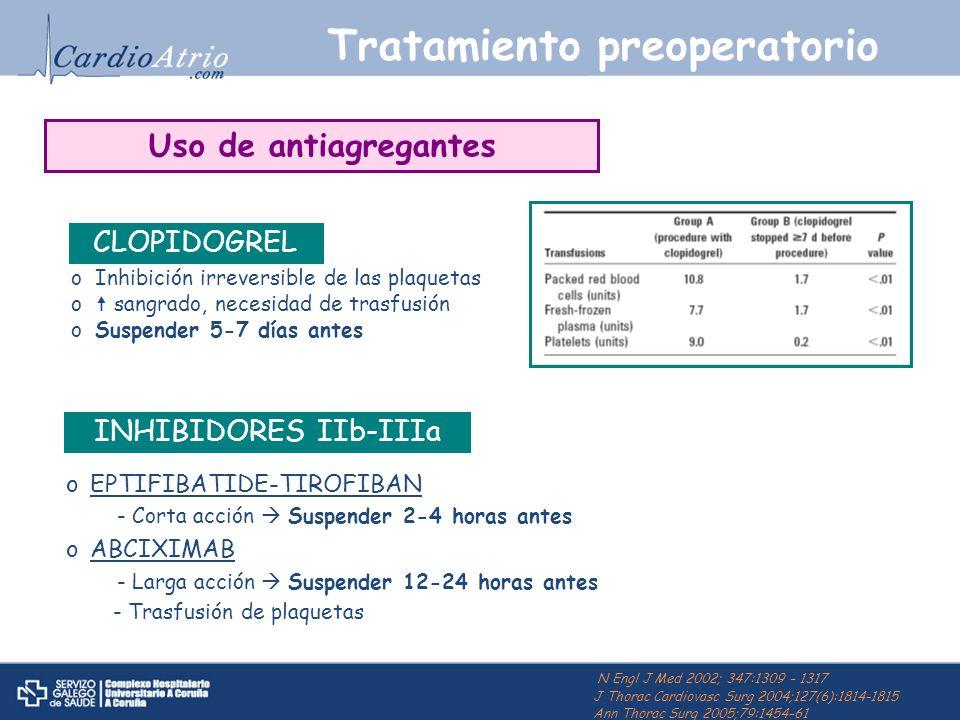 oInhibición irreversible de las plaquetas o sangrado, necesidad de trasfusión oSuspender 5-7 días antes CLOPIDOGREL N Engl J Med 2002; 347:1309 – 1317