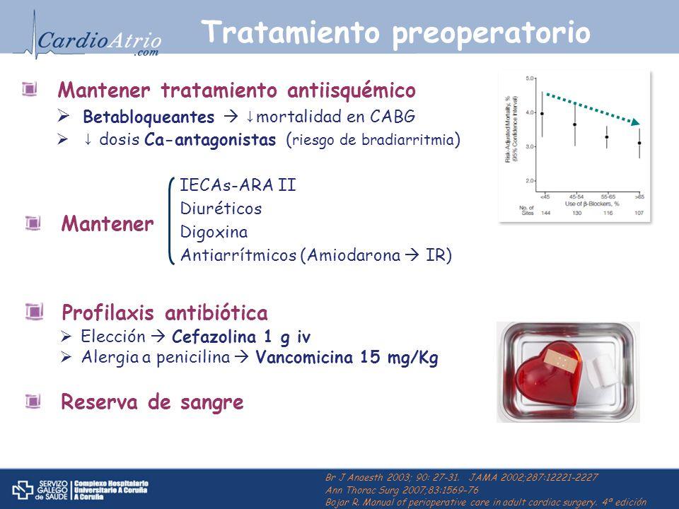 Tratamiento preoperatorio Mantener tratamiento antiisquémico Betabloqueantes mortalidad en CABG dosis Ca-antagonistas ( riesgo de bradiarritmia ) Mant