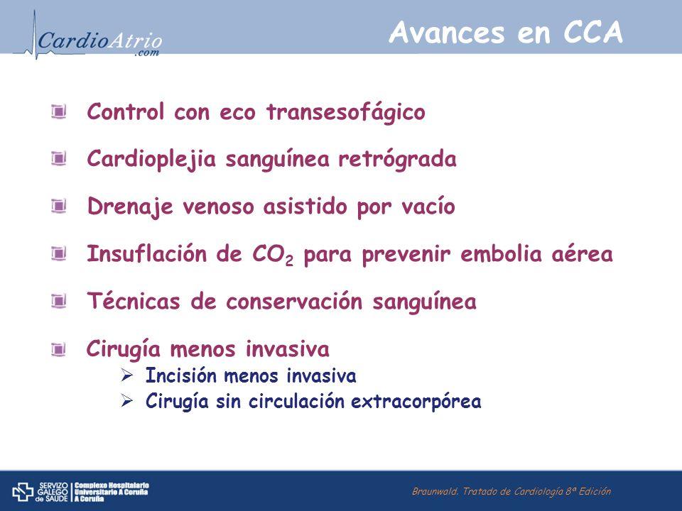 Avances en CCA Control con eco transesofágico Cardioplejia sanguínea retrógrada Drenaje venoso asistido por vacío Insuflación de CO 2 para prevenir em