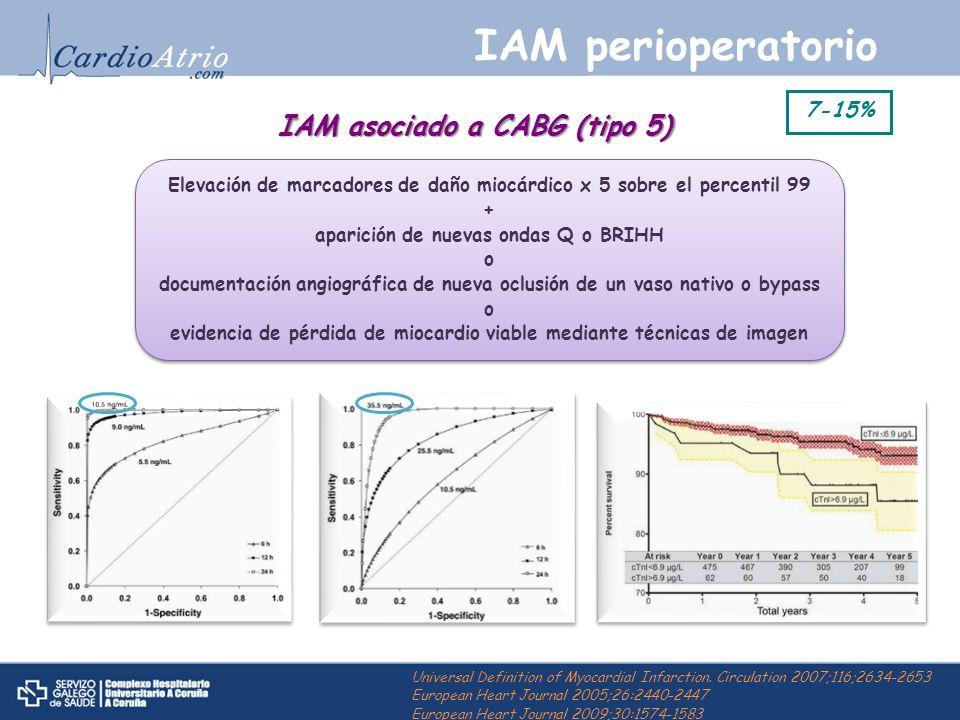 IAM perioperatorio Elevación de marcadores de daño miocárdico x 5 sobre el percentil 99 + aparición de nuevas ondas Q o BRIHH o documentación angiográ