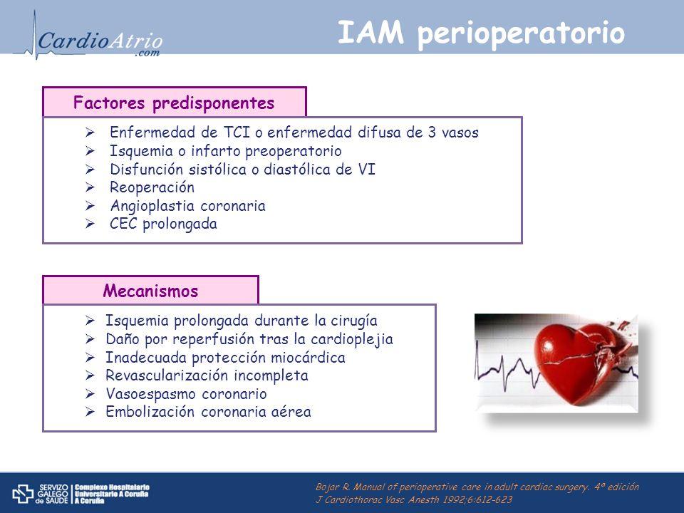 IAM perioperatorio Factores predisponentes Enfermedad de TCI o enfermedad difusa de 3 vasos Isquemia o infarto preoperatorio Disfunción sistólica o di