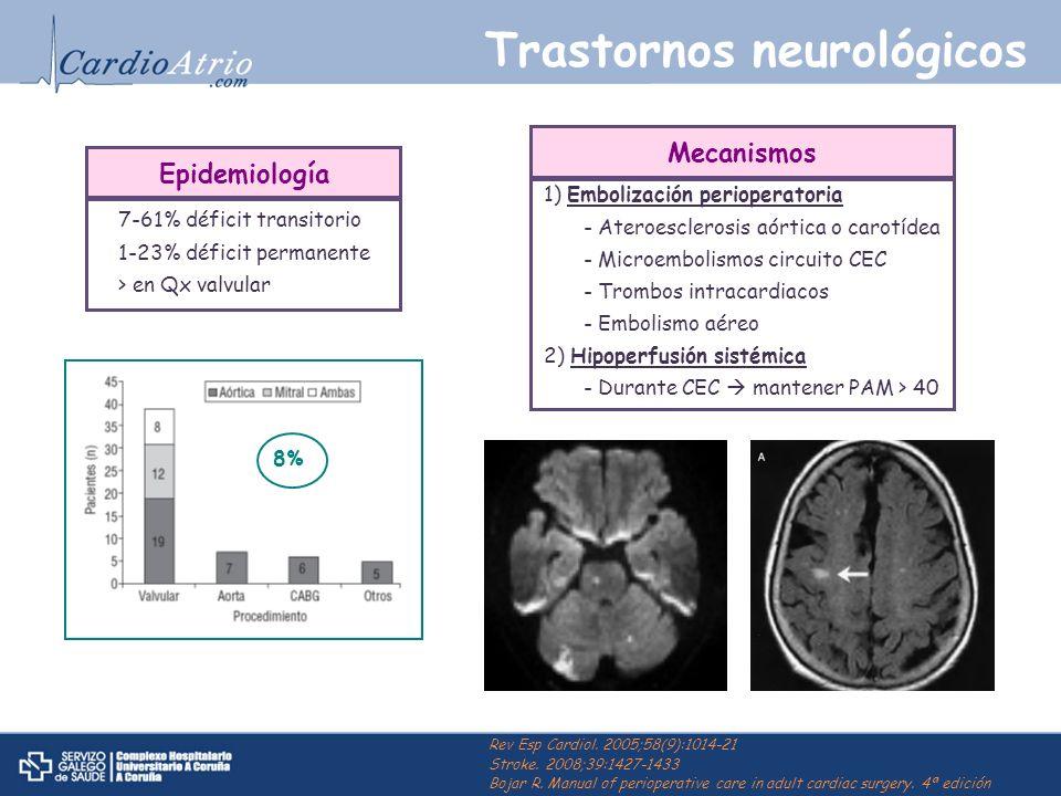 Trastornos neurológicos Mecanismos 1) Embolización perioperatoria - Ateroesclerosis aórtica o carotídea - Microembolismos circuito CEC - Trombos intra