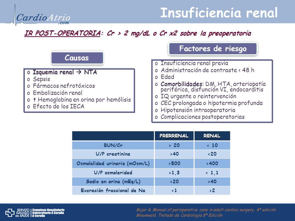 Insuficiencia renal oInsuficiencia renal previa oAdministración de contraste < 48 h oEdad oComorbilidades: DM, HTA, arteriopatía periférica, disfunció