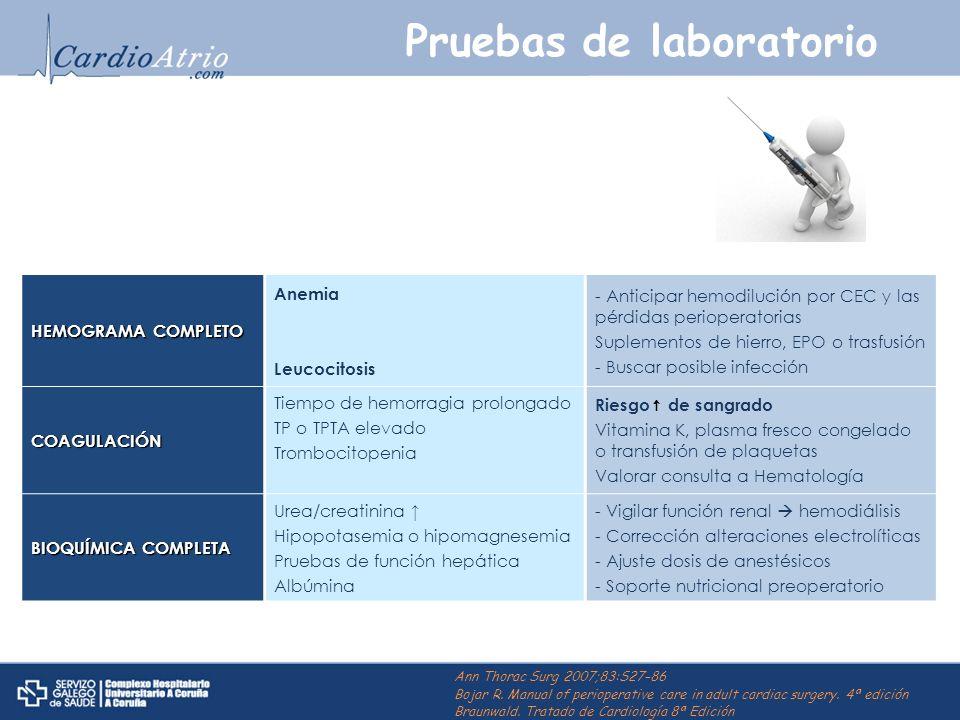 HEMOGRAMA COMPLETO Anemia Leucocitosis - Anticipar hemodilución por CEC y las pérdidas perioperatorias Suplementos de hierro, EPO o trasfusión - Busca
