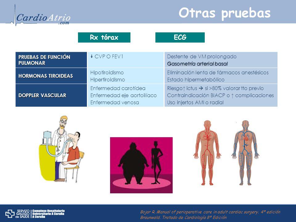 PRUEBAS DE FUNCIÓN PULMONAR CVP O FEV1Destente de VM prolongado Gasometría arterial basal HORMONAS TIROIDEAS Hipotiroidismo Hipertiroidismo Eliminació