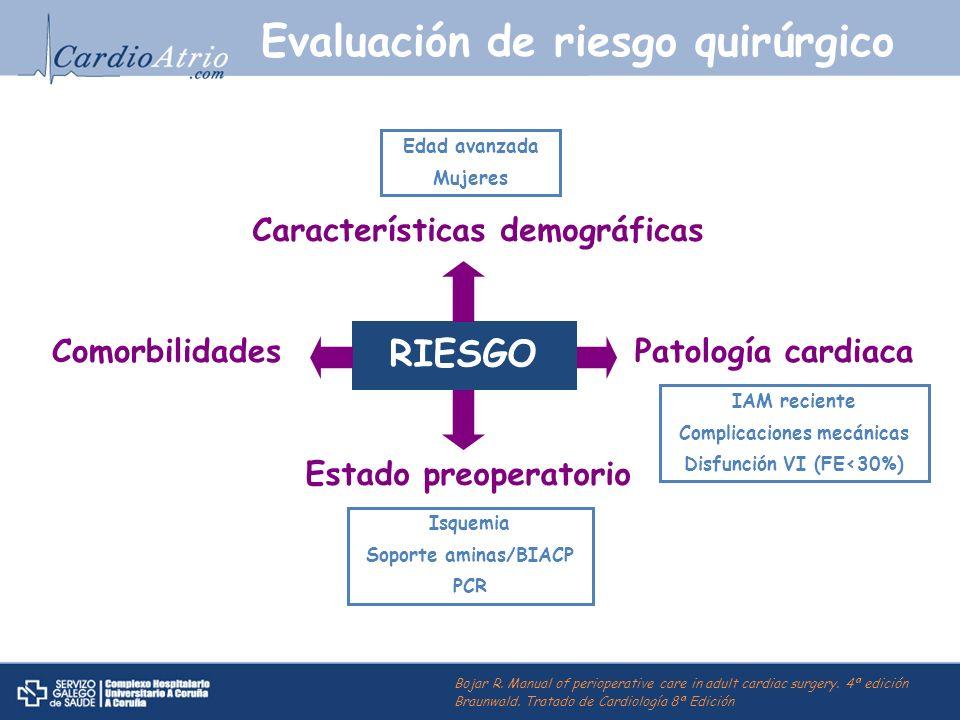 Evaluación de riesgo quirúrgico Patología cardiacaComorbilidades Características demográficas Estado preoperatorio RIESGO Edad avanzada Mujeres IAM re