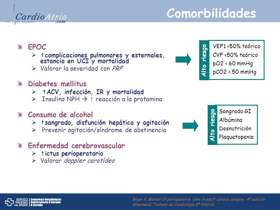 Comorbilidades EPOC complicaciones pulmonares y esternales, estancia en UCI y mortalidad Valorar la severidad con PRF Diabetes mellitus ACV, infección
