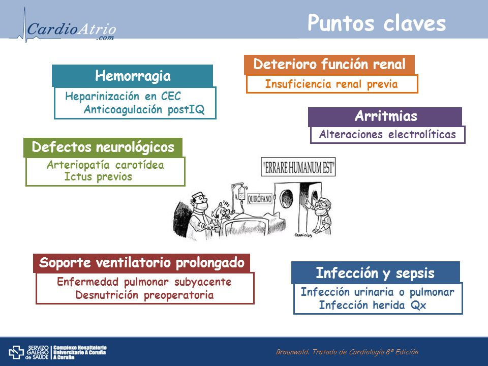 Puntos claves Arritmias Alteraciones electrolíticas Hemorragia Heparinización en CEC Anticoagulación postIQ Infección y sepsis Infección urinaria o pu