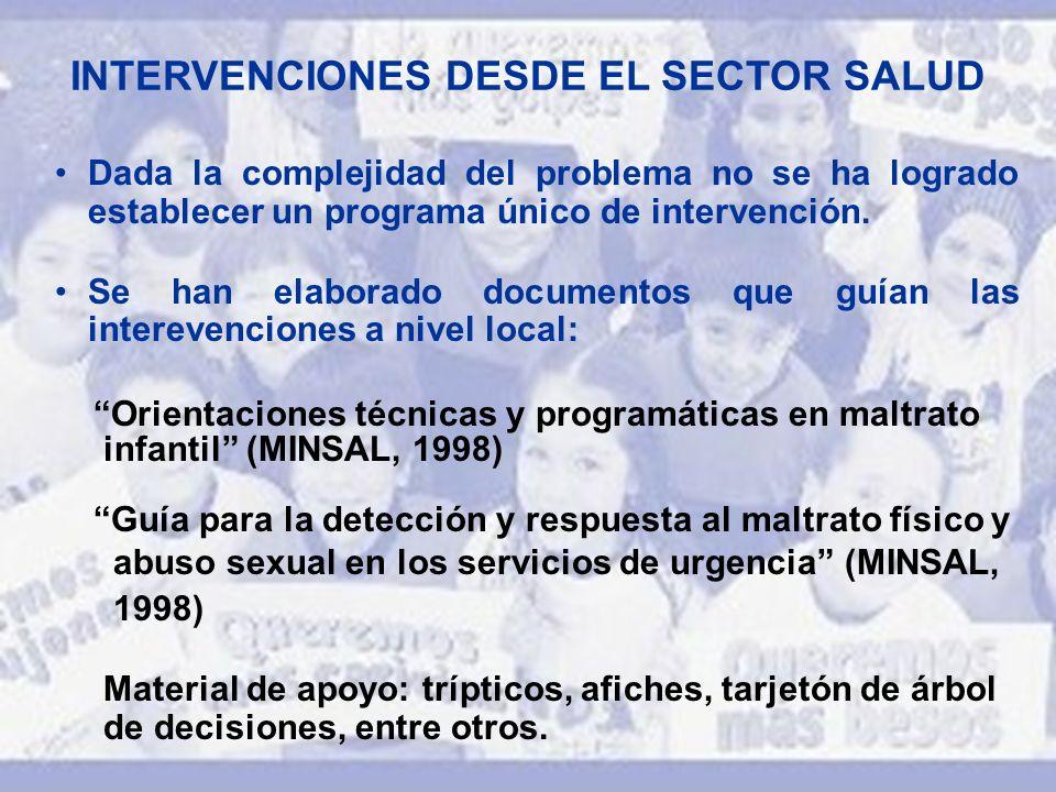 INTERVENCIONES DESDE EL SECTOR SALUD Dada la complejidad del problema no se ha logrado establecer un programa único de intervención.