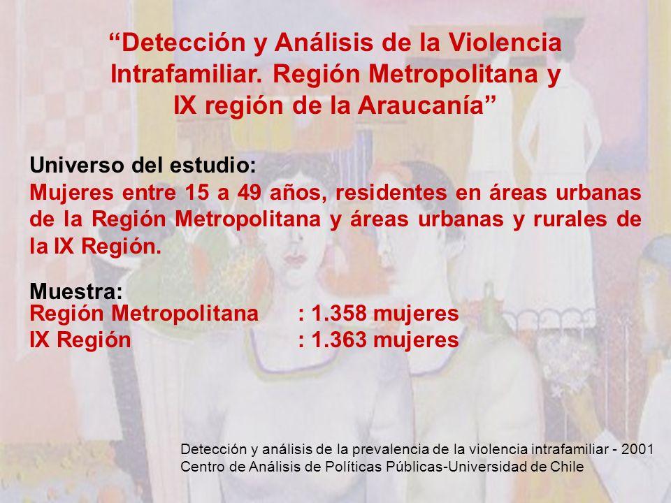 Detección y análisis de la prevalencia de la violencia intrafamiliar - 2001 Centro de Análisis de Políticas Públicas-Universidad de Chile Detección y Análisis de la Violencia Intrafamiliar.