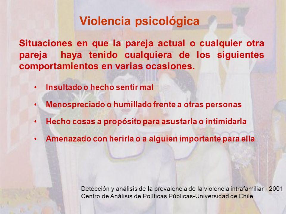 Detección y análisis de la prevalencia de la violencia intrafamiliar - 2001 Centro de Análisis de Políticas Públicas-Universidad de Chile Situaciones en que la pareja actual o cualquier otra pareja haya tenido cualquiera de los siguientes comportamientos en varias ocasiones.