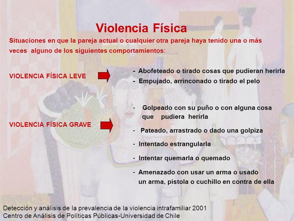 Violencia Física Situaciones en que la pareja actual o cualquier otra pareja haya tenido una o más veces alguno de los siguientes comportamientos: VIOLENCIA FÍSICA LEVE VIOLENCIA FÍSICA GRAVE Detección y análisis de la prevalencia de la violencia intrafamiliar 2001 Centro de Análisis de Políticas Públicas-Universidad de Chile - Abofeteado o tirado cosas que pudieran herirla - Empujado, arrinconado o tirado el pelo - Golpeado con su puño o con alguna cosa que pudiera herirla - Pateado, arrastrado o dado una golpiza - Intentado estrangularla - Intentar quemarla o quemado - Amenazado con usar un arma o usado un arma, pistola o cuchillo en contra de ella