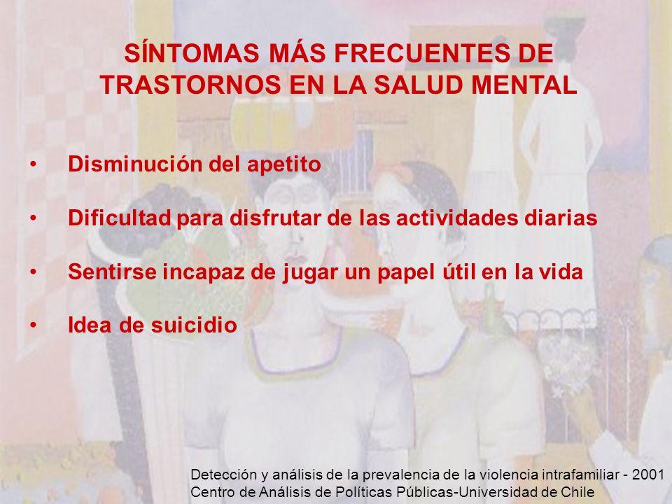 Detección y análisis de la prevalencia de la violencia intrafamiliar - 2001 Centro de Análisis de Políticas Públicas-Universidad de Chile SÍNTOMAS MÁS