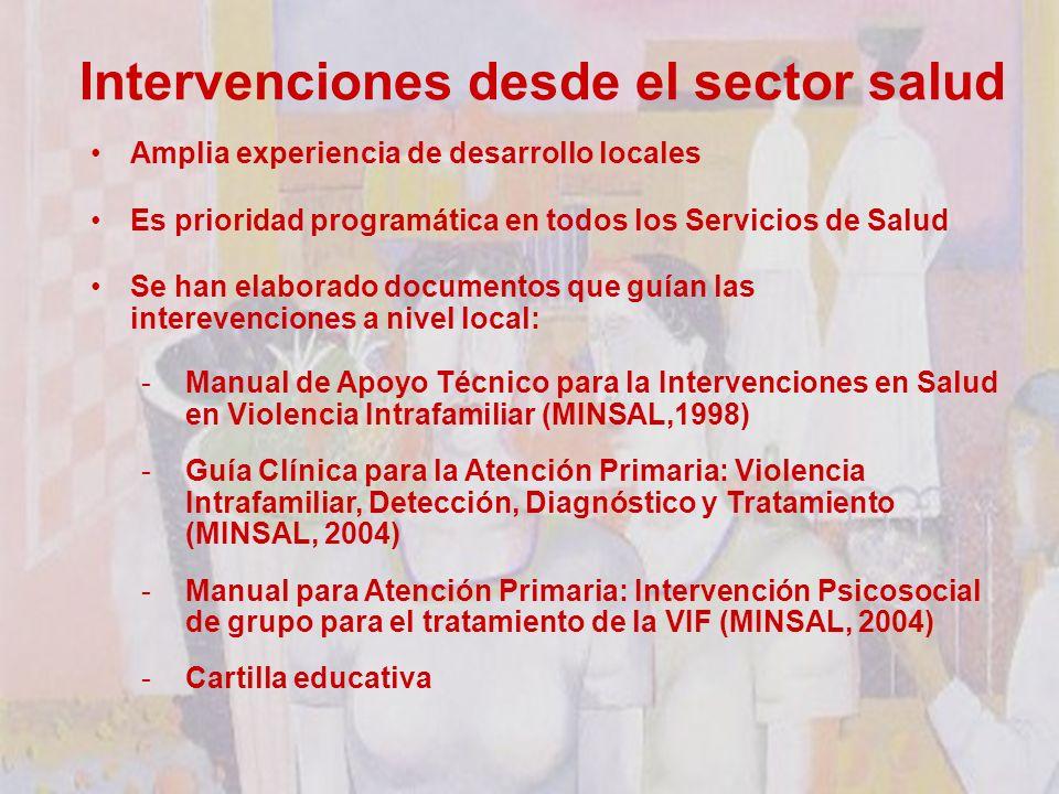 Intervenciones desde el sector salud Amplia experiencia de desarrollo locales Es prioridad programática en todos los Servicios de Salud Se han elabora
