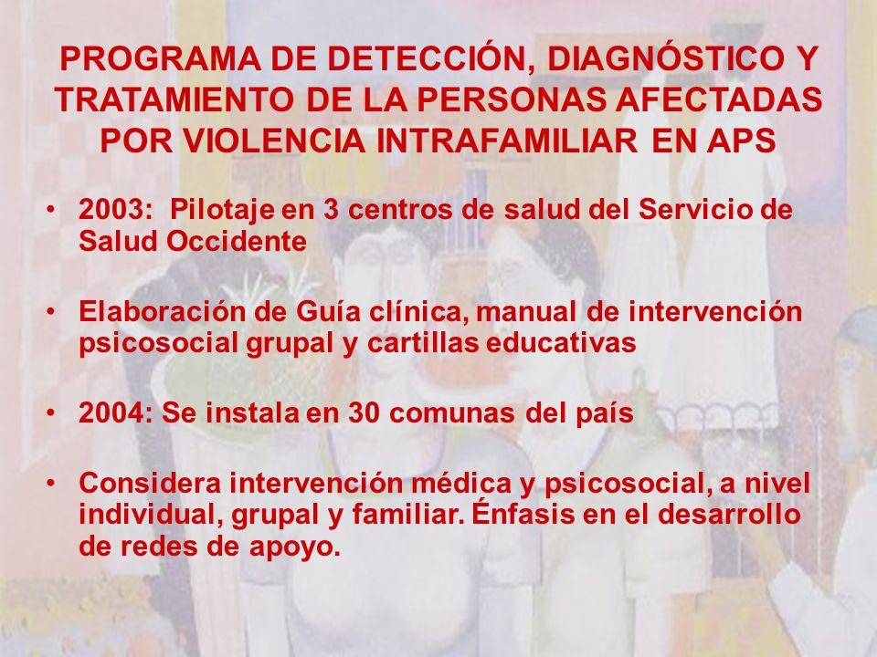 PROGRAMA DE DETECCIÓN, DIAGNÓSTICO Y TRATAMIENTO DE LA PERSONAS AFECTADAS POR VIOLENCIA INTRAFAMILIAR EN APS 2003: Pilotaje en 3 centros de salud del