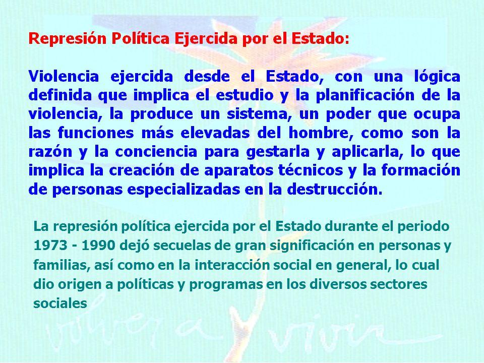 La represión política ejercida por el Estado durante el periodo 1973 - 1990 dejó secuelas de gran significación en personas y familias, así como en la