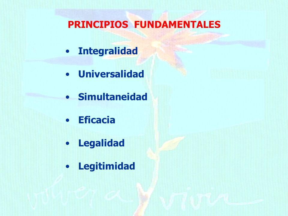 PRINCIPIOS FUNDAMENTALES Integralidad Universalidad Simultaneidad Eficacia Legalidad Legitimidad