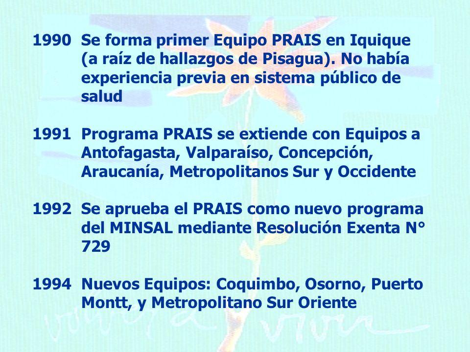 1990Se forma primer Equipo PRAIS en Iquique (a raíz de hallazgos de Pisagua). No había experiencia previa en sistema público de salud 1991Programa PRA