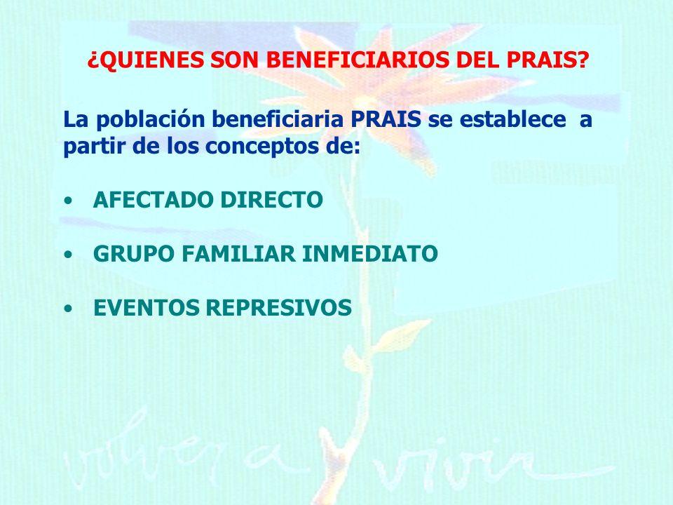 ¿QUIENES SON BENEFICIARIOS DEL PRAIS? La población beneficiaria PRAIS se establece a partir de los conceptos de: AFECTADO DIRECTO GRUPO FAMILIAR INMED