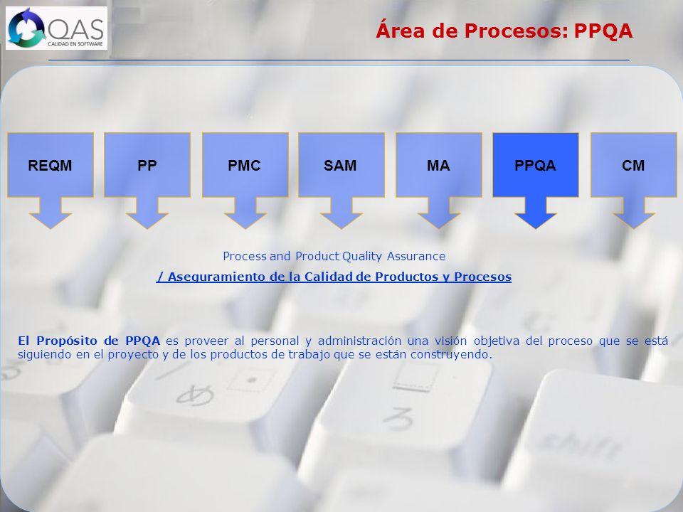 Área de Procesos: PPQA REQMPPPMCSAMMAPPQACM Process and Product Quality Assurance / Aseguramiento de la Calidad de Productos y Procesos El Propósito d