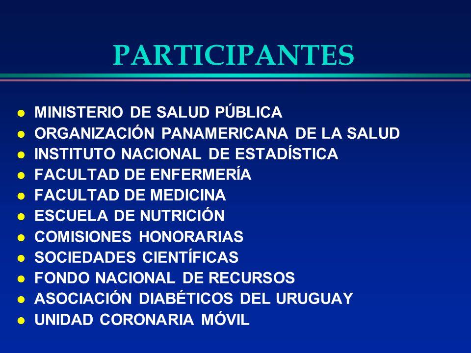 PARTICIPANTES l MINISTERIO DE SALUD PÚBLICA l ORGANIZACIÓN PANAMERICANA DE LA SALUD l INSTITUTO NACIONAL DE ESTADÍSTICA l FACULTAD DE ENFERMERÍA l FACULTAD DE MEDICINA l ESCUELA DE NUTRICIÓN l COMISIONES HONORARIAS l SOCIEDADES CIENTÍFICAS l FONDO NACIONAL DE RECURSOS l ASOCIACIÓN DIABÉTICOS DEL URUGUAY l UNIDAD CORONARIA MÓVIL