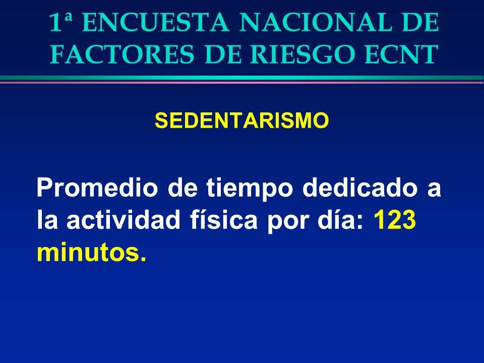1ª ENCUESTA NACIONAL DE FACTORES DE RIESGO ECNT SEDENTARISMO Promedio de tiempo dedicado a la actividad física por día: 123 minutos.