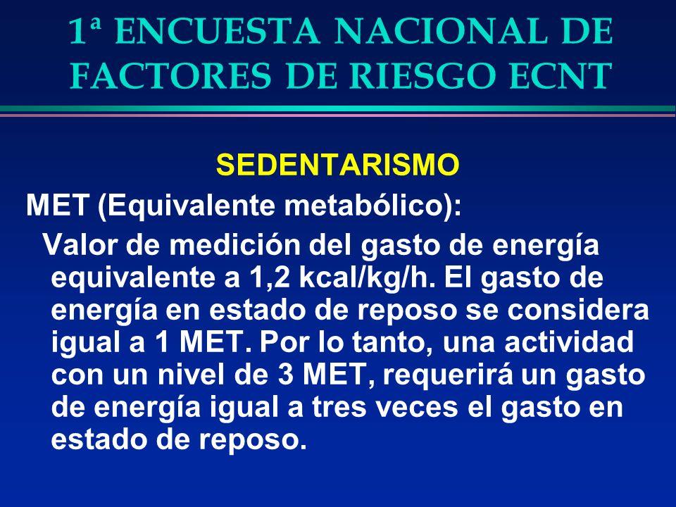 1ª ENCUESTA NACIONAL DE FACTORES DE RIESGO ECNT SEDENTARISMO MET (Equivalente metabólico): Valor de medición del gasto de energía equivalente a 1,2 kcal/kg/h.
