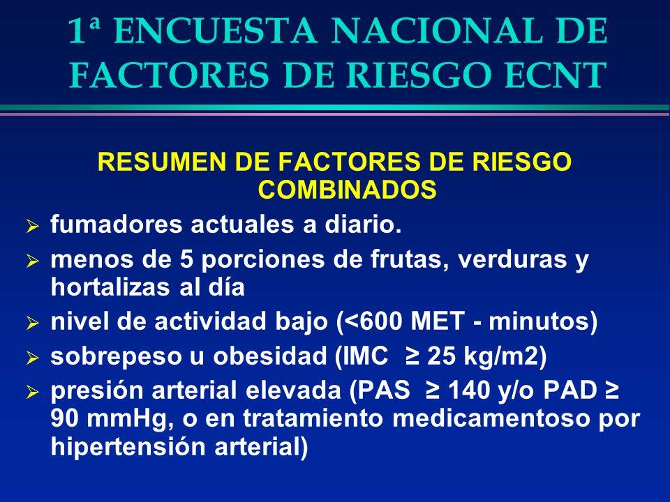 1ª ENCUESTA NACIONAL DE FACTORES DE RIESGO ECNT RESUMEN DE FACTORES DE RIESGO COMBINADOS fumadores actuales a diario.