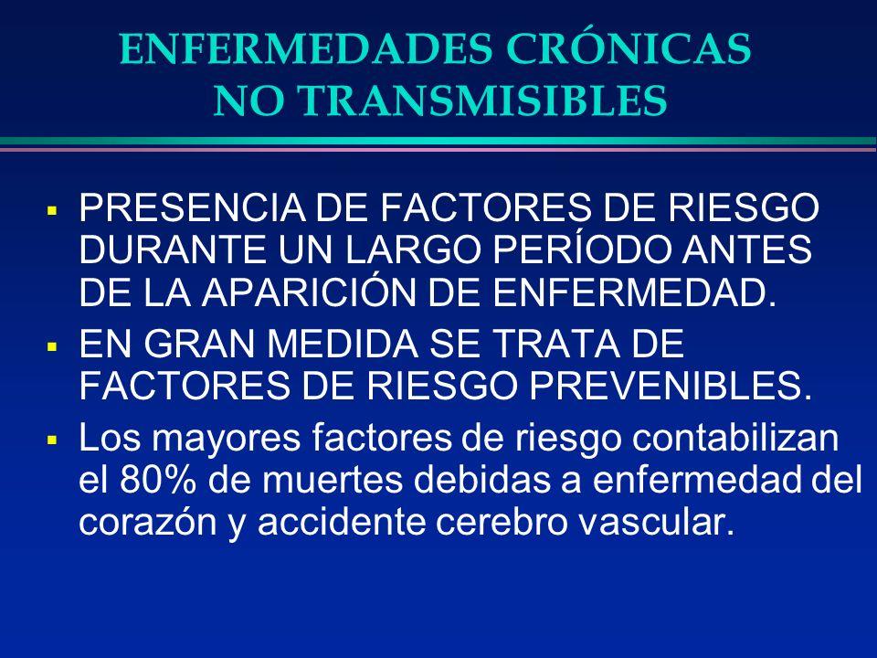 1ª ENCUESTA NACIONAL DE FACTORES DE RIESGO ECNT SOBREPESO / OBESIDAD (IMC 25 kg/m2) Promedio de índice de masa corporal – (IMC) : 27.