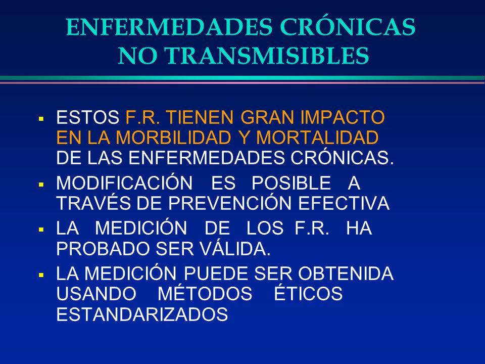 OBJETIVOS DE LA VIGILANCIA DE LOS FACTORES DE RIESGO Recolectar información consistente a través de los países.