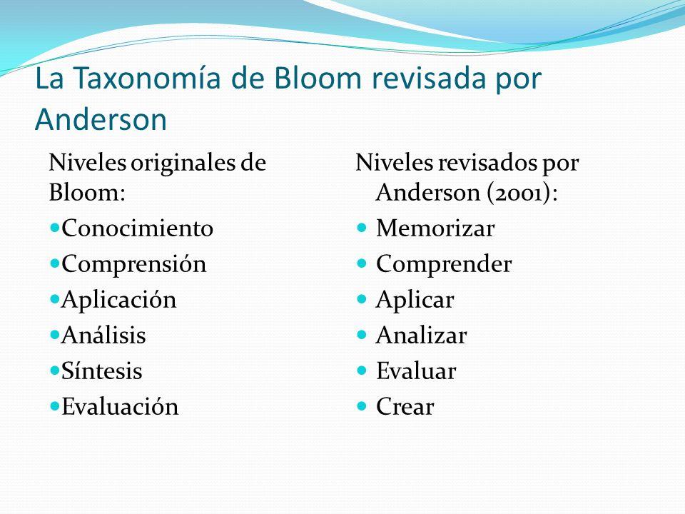 La Taxonomía de Bloom revisada por Anderson Niveles originales de Bloom: Conocimiento Comprensión Aplicación Análisis Síntesis Evaluación Niveles revisados por Anderson (2001): Memorizar Comprender Aplicar Analizar Evaluar Crear