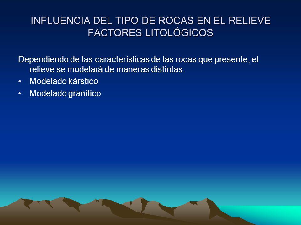 INFLUENCIA DEL TIPO DE ROCAS EN EL RELIEVE FACTORES LITOLÓGICOS Dependiendo de las características de las rocas que presente, el relieve se modelará d