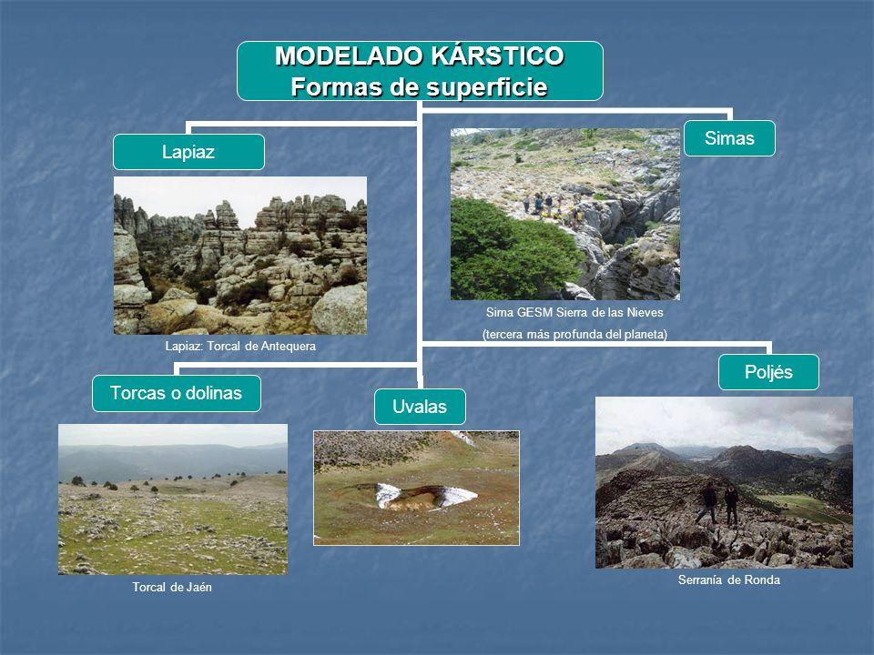 Lapiaz: Torcal de Antequera Sima GESM Sierra de las Nieves (tercera más profunda del planeta) Torcal de Jaén Serranía de Ronda