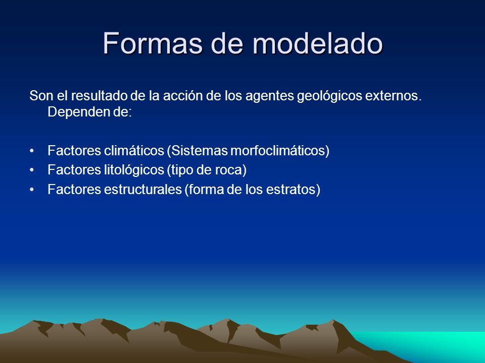 Formas de modelado Son el resultado de la acción de los agentes geológicos externos. Dependen de: Factores climáticos (Sistemas morfoclimáticos) Facto