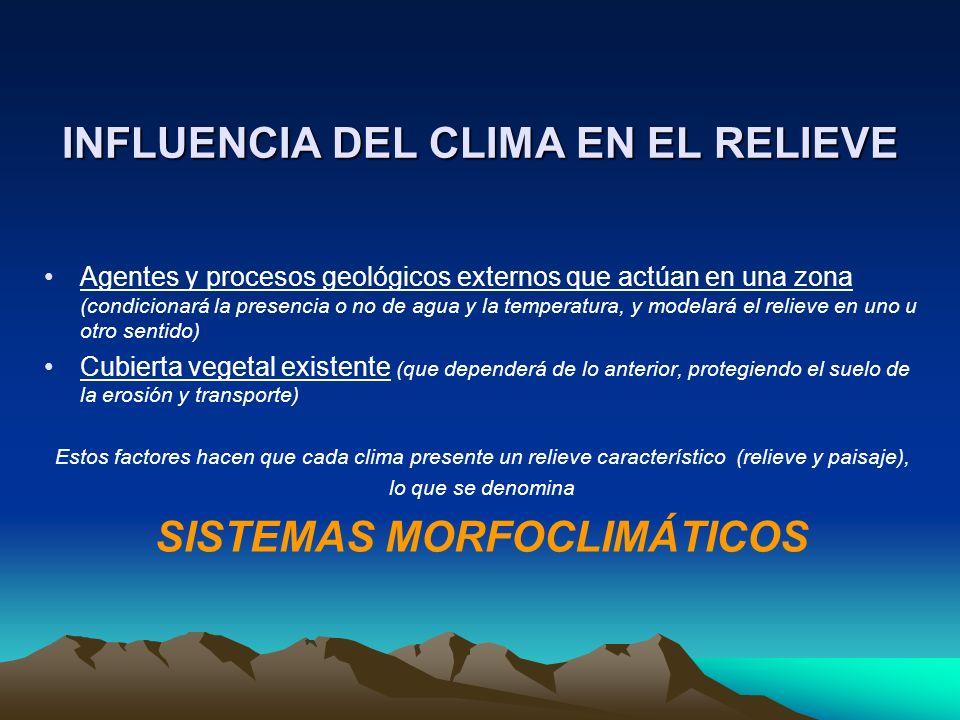 INFLUENCIA DEL CLIMA EN EL RELIEVE Agentes y procesos geológicos externos que actúan en una zona (condicionará la presencia o no de agua y la temperat
