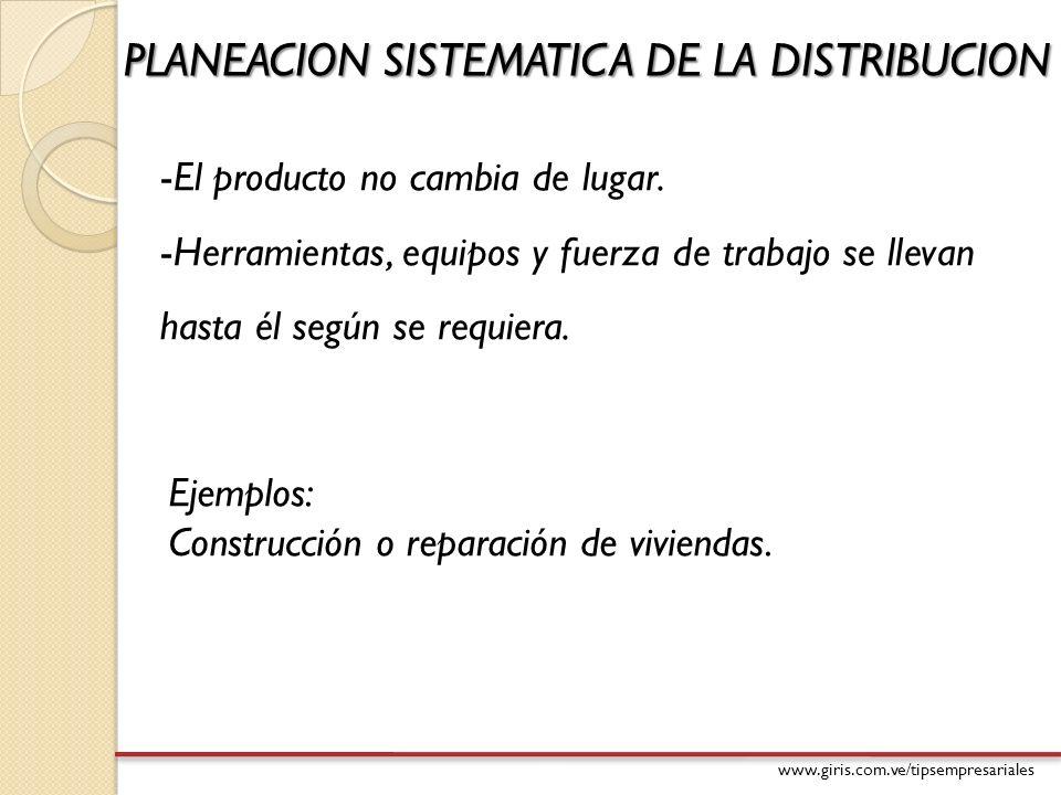 www.giris.com.ve/tipsempresariales PLANEACION SISTEMATICA DE LA DISTRIBUCION -El producto no cambia de lugar. -Herramientas, equipos y fuerza de traba