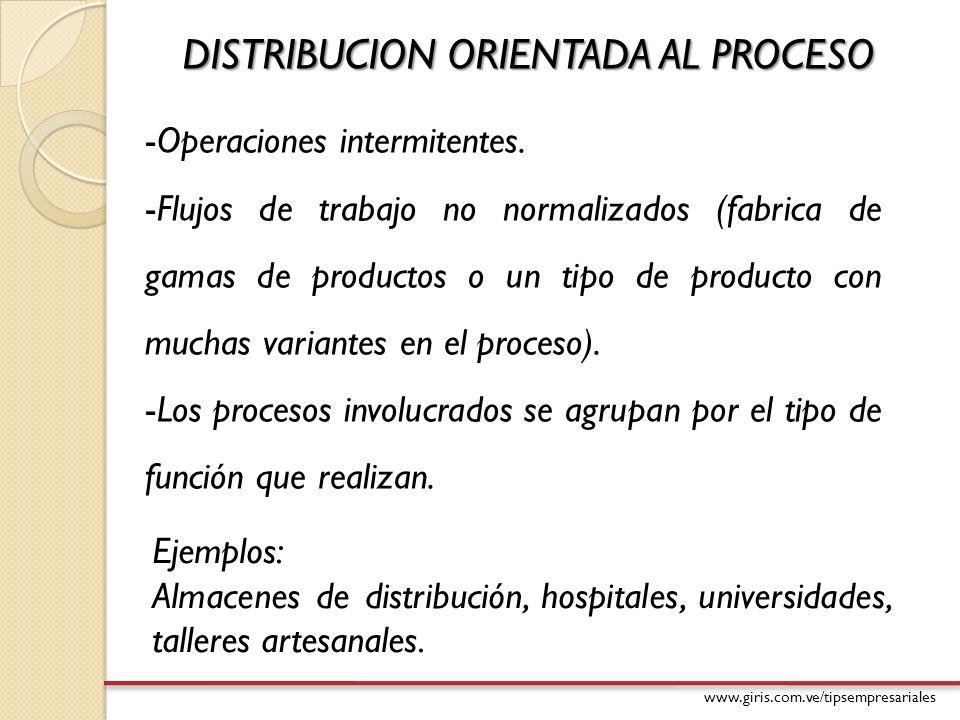 www.giris.com.ve/tipsempresariales DISTRIBUCION ORIENTADA AL PROCESO -Operaciones intermitentes. -Flujos de trabajo no normalizados (fabrica de gamas