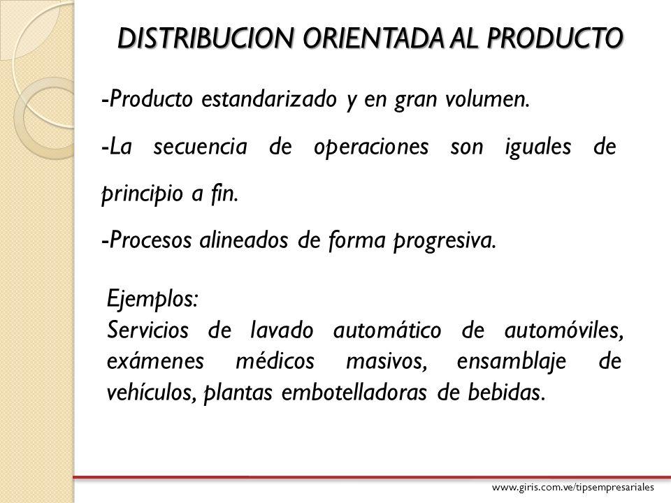 www.giris.com.ve/tipsempresariales DISTRIBUCION ORIENTADA AL PRODUCTO -Producto estandarizado y en gran volumen. -La secuencia de operaciones son igua