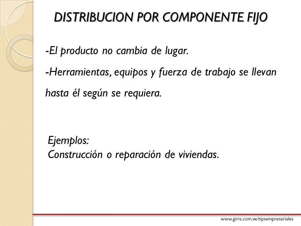 www.giris.com.ve/tipsempresariales DISTRIBUCION POR COMPONENTE FIJO -El producto no cambia de lugar. -Herramientas, equipos y fuerza de trabajo se lle