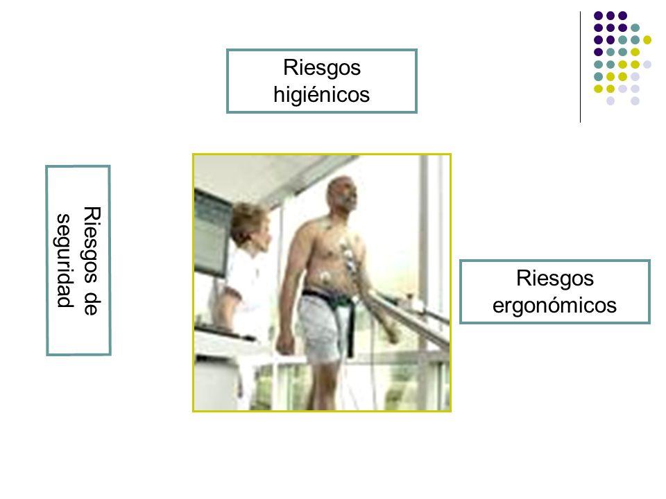 Riesgos de seguridad Riesgos higiénicos Riesgos ergonómicos